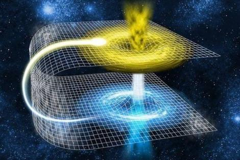Резултат слика за čestice koje se kreću vremenski unazad