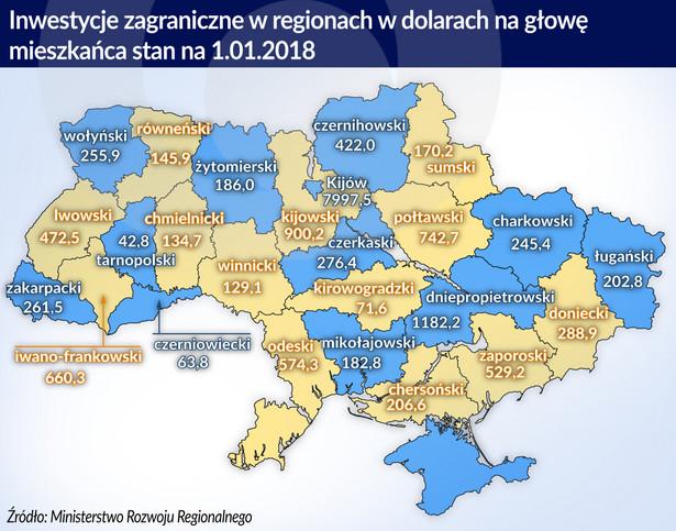 Inwestycje zagr. w regioanch w dol. na głow mieszkańca (graf. Obserwator Finansowy)