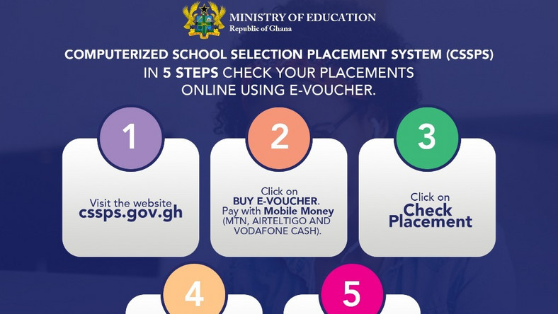 CSSPS 2019: How to check your SHS placement in 5 steps