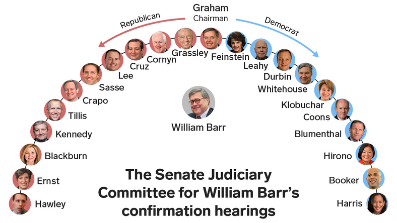 william barr confirmation hearing seating chart