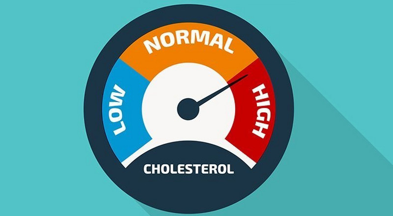 How to diagnose and manage your high cholesterol