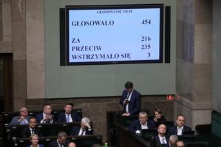 14 posłów PiS zawieszonych w prawach członków partii, w tym Jan Krzysztof Ardanowski