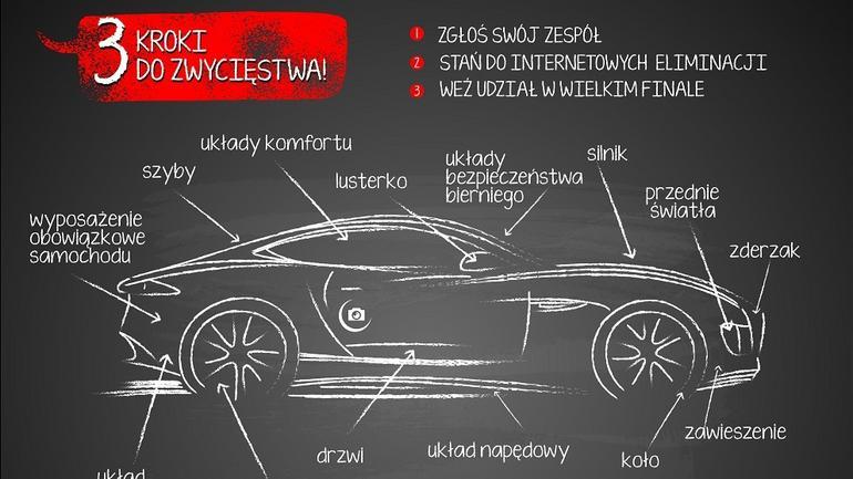 Ogólnopolskie Mistrzostwa Mechaników 2015