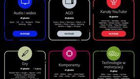 Tech Awards 2017 - ruszyło głosowanie na technologiczne produkty roku