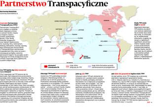 Partnerstwo Transpacyficzne: Krótki poradnik o TTP