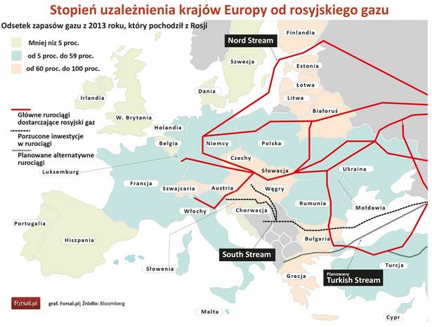 Stopień uzależnienia krajów Europy od rosyjskiego gazu