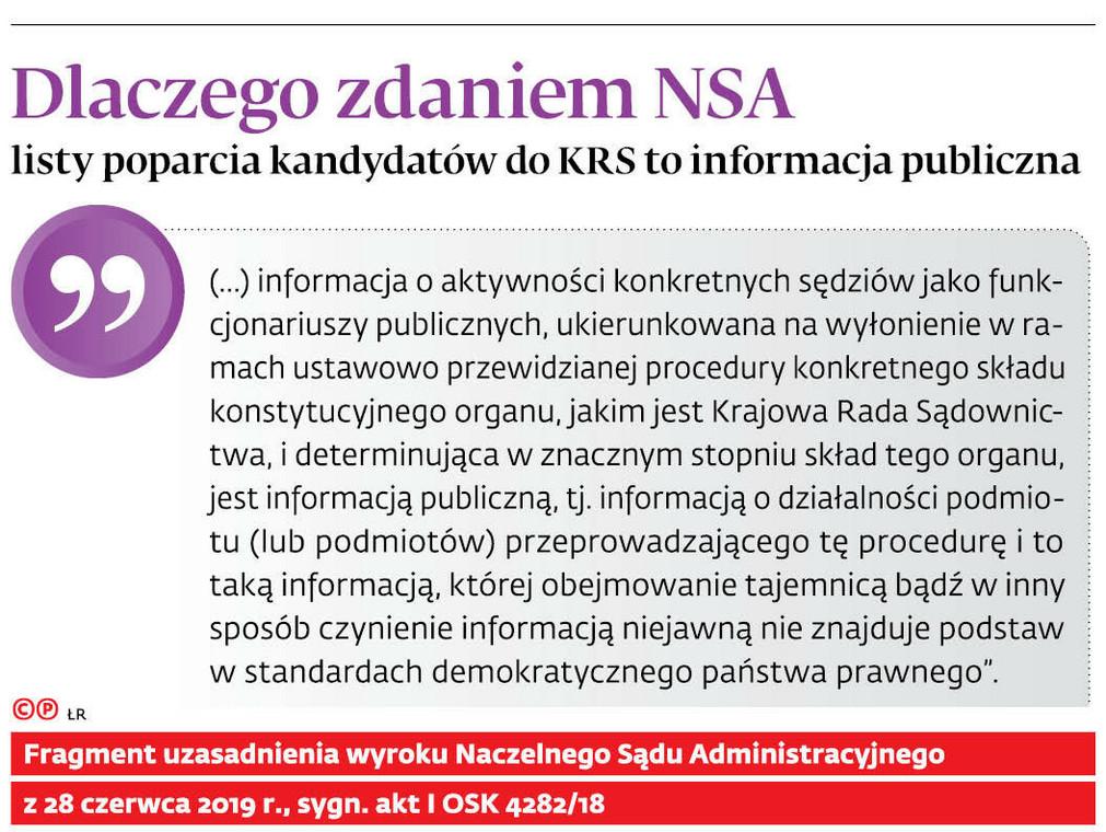 Dlaczego zdaniem NSA listy poparcia kandydatów do KRS to informacja publiczna