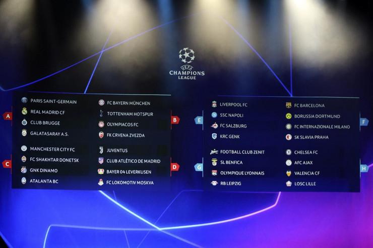 Liga šampiona grupe