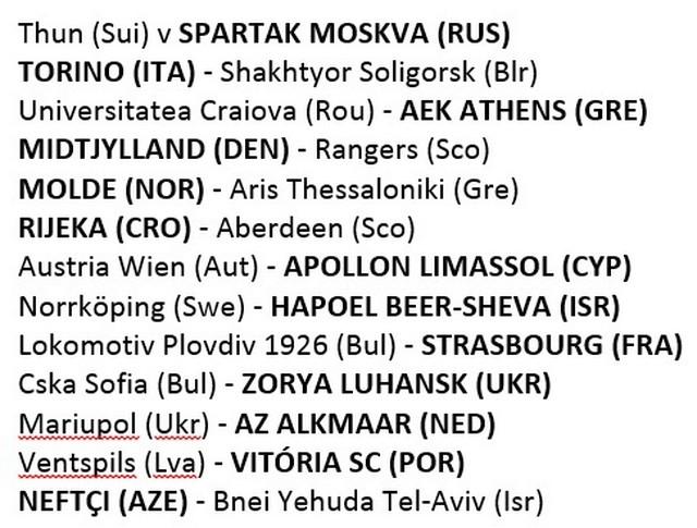Mogući rivali Partizana