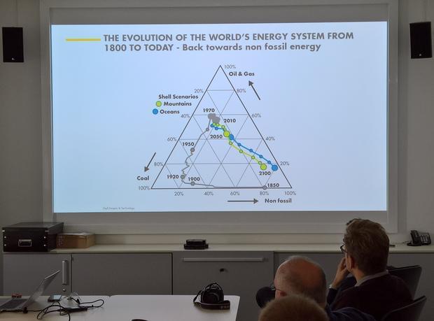 Paliwa kopalne w odwrocie. Shell rozważa różne scenariusze żródeł energii aż do 2100 roku