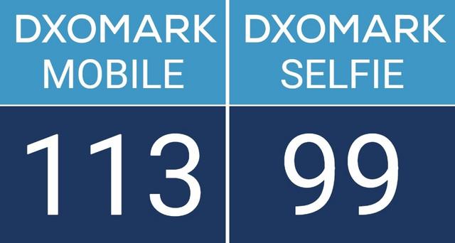 Galaxy Note10+ 5G DxOMark Camera Ranking