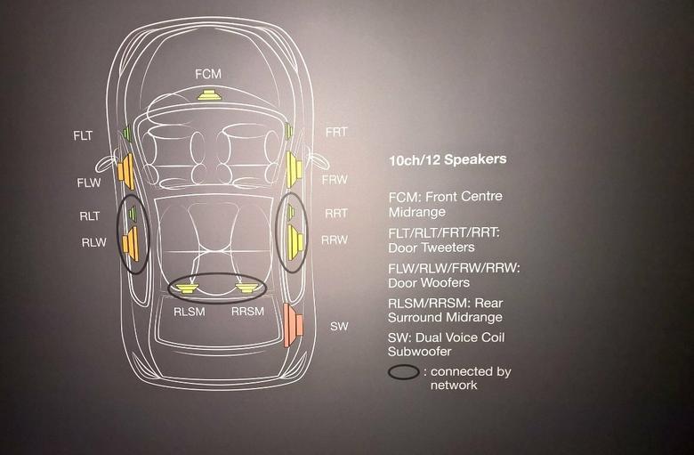 Ford Mondeo Vignale z systemem Sony: wersja 5 drzwiowa