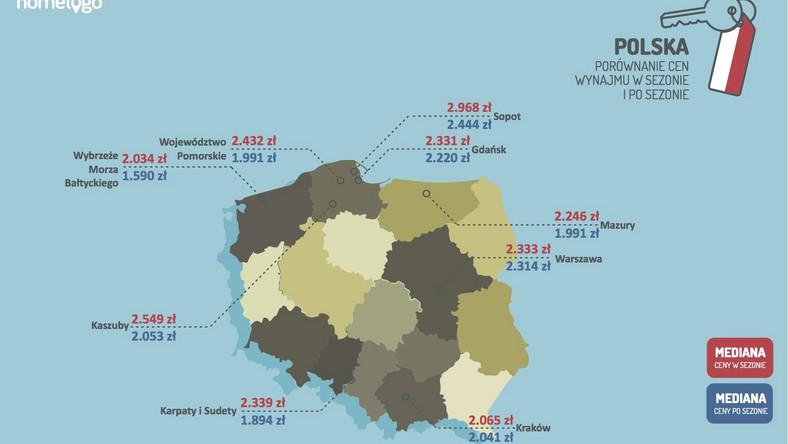 Z analizy HomeToGo podsumowującej sezon wakacyjny 2015 wynika, że Sopot jest najdroższą miejscowością wakacyjną w Polsce. Za noclegi podczas tygodniowego urlopu 4-osobowa grupa zapłaci tu ok. 3000 zł*.
