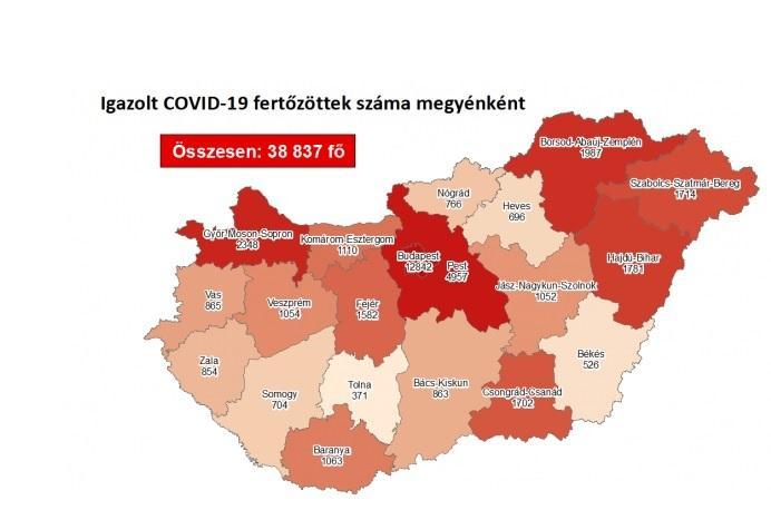 1173 fővel emelkedett a beazonosított fertőzöttek száma és elhunyt 14 beteg