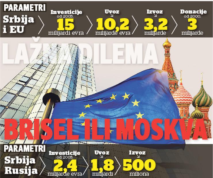 04-05 grafika rusija