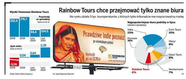 Rainbow Tours chce przejmować tylko znane biura