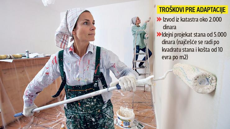 Renoviranje stana, grafika