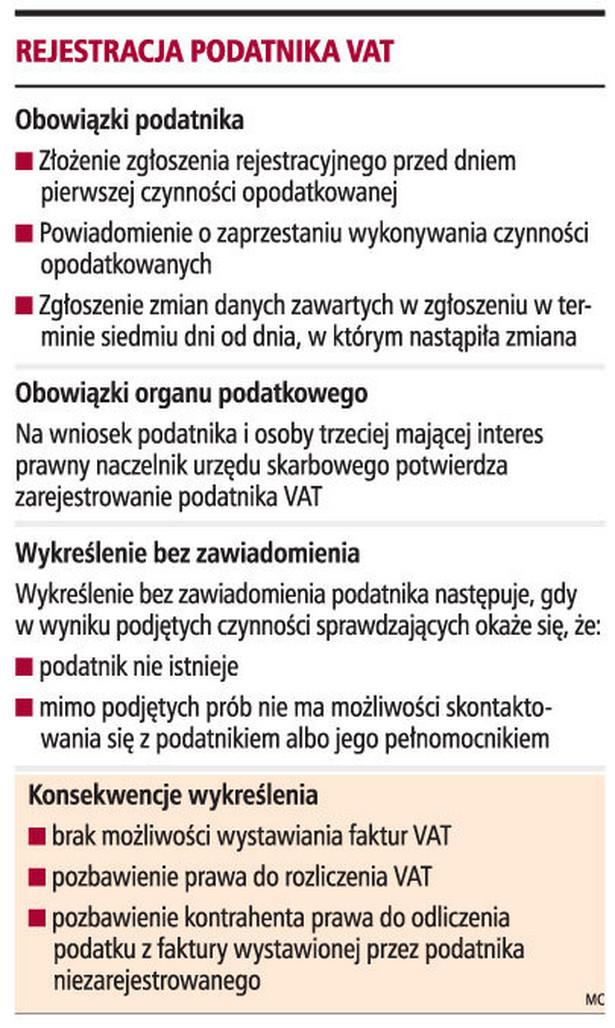 Rejestracja podatnika VAT
