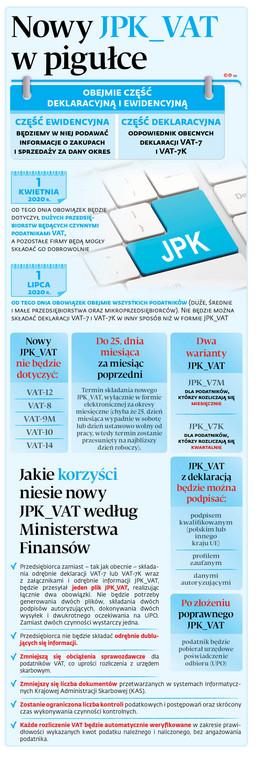JPK_V7 w pigułce