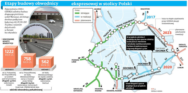 Obwodnica Warszawy - mapa