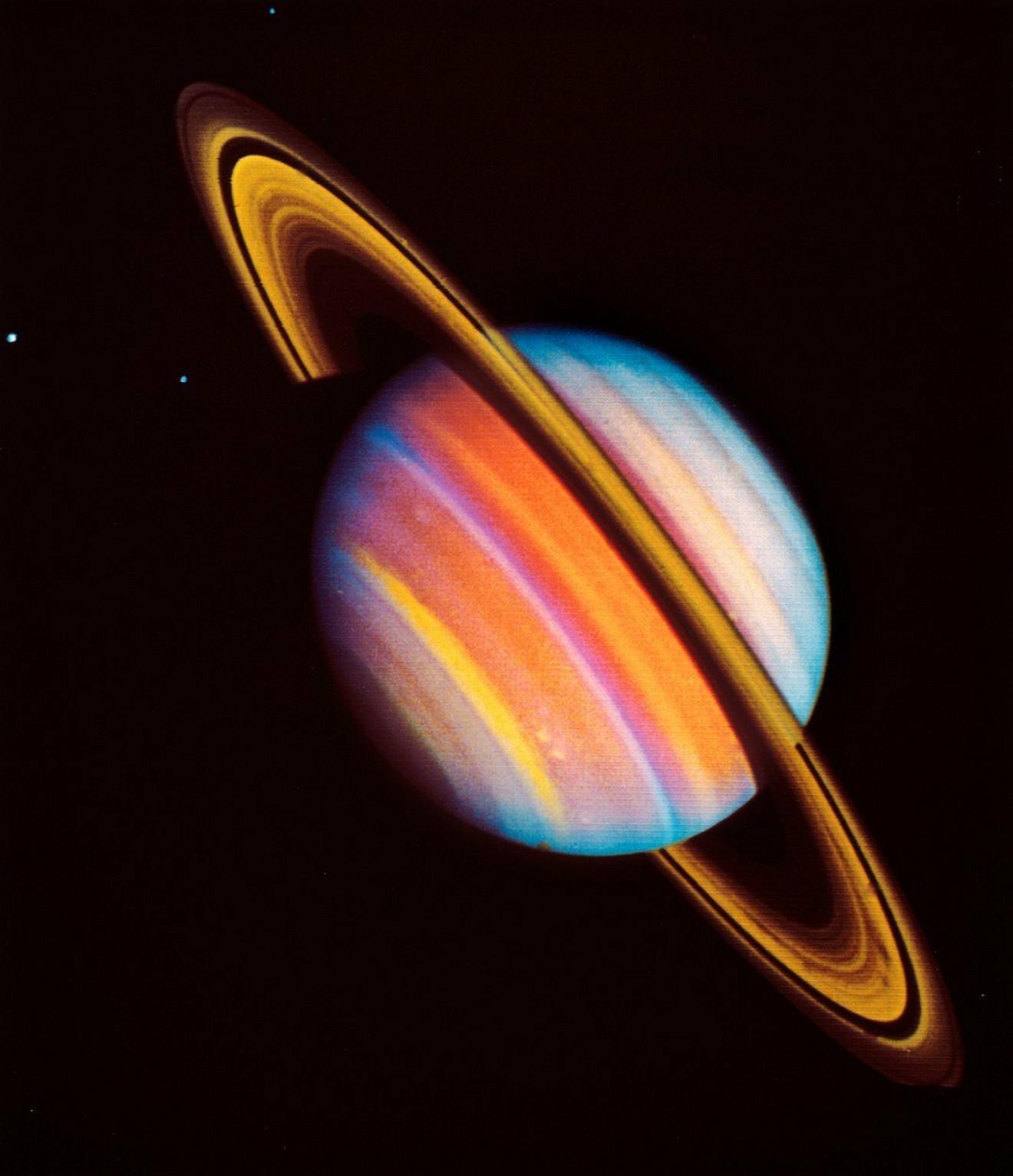 Retrogradni hod Saturna