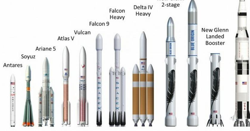 New Glenn - projekt nowej rakiety firmy Blue Origin założonej przez twórcę Amazona Jeffa Bezosa