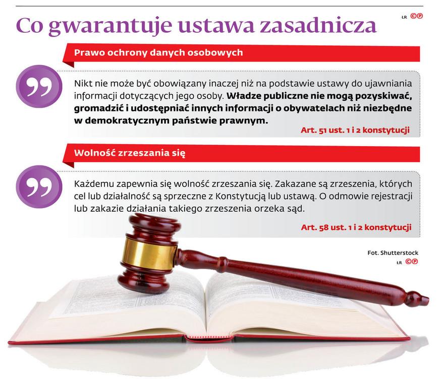 Co gwarantuje ustawa zasadnicza