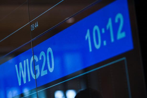 W poniedziałek indeks WIG20 wzrósł o 0,30% do 2265,07 pkt a WIG o 0,38% do 41731,43 pkt. Wartość obrotów na rynku akcji wyniosła ok. 420 mln zł.