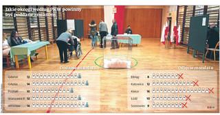 PKW chce namieszać w okręgach wyborczych. 'PiS nie pracuje nad ordynacją wyborczą, tylko się do niej włamuje'
