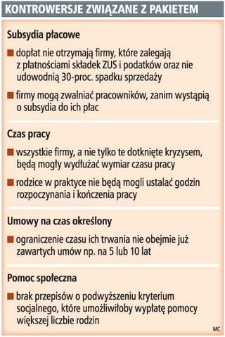 Sejm chce ułatwić firmom korzystanie z subsydiów płacowych