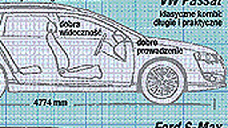 Kombi, SUV czy Van? Wybieramy najlepsze rodzinne auto