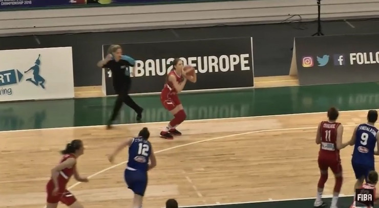 U20 Ženska košarkaška reprezentacija Srbije
