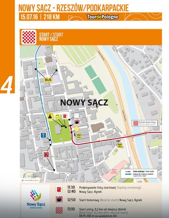 4. etap - start