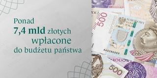 Ponad 7,4 mld zł z zysku NBP wpłynęło do budżetu państwa
