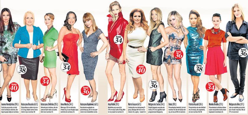 Oto rozmiary ubrań polskich gwiazd