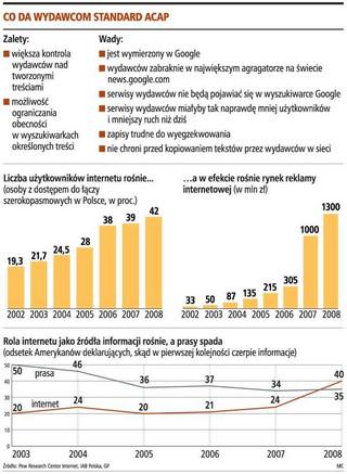 Roszczenia wobec portali sięgać mogą kilku milionów złotych