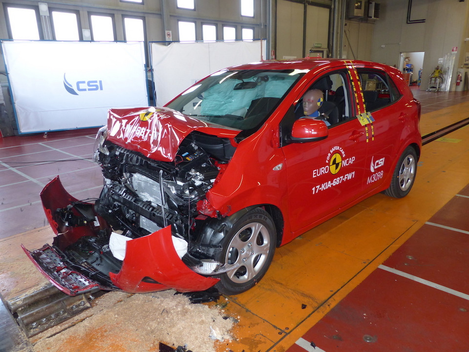 Kia Picanto – crash-test