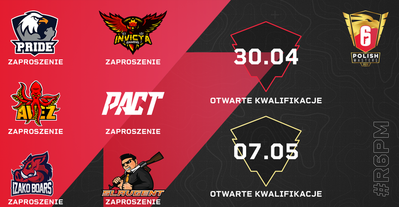 Rainbow Six Polish Masters