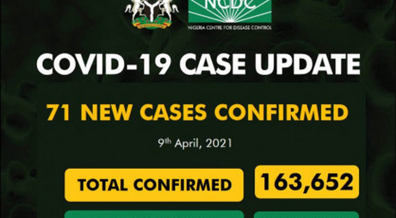 Coronavirus - Nigeria: COVID-19 update (9 April 2021)