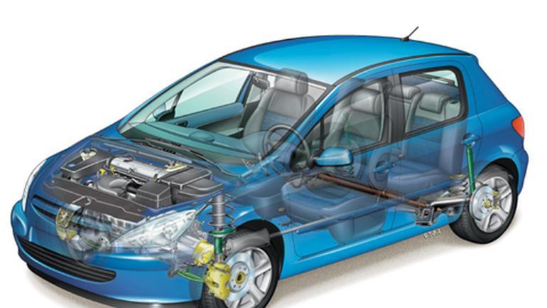 Filtry w samochodzie - zobacz gdzie ich szukać