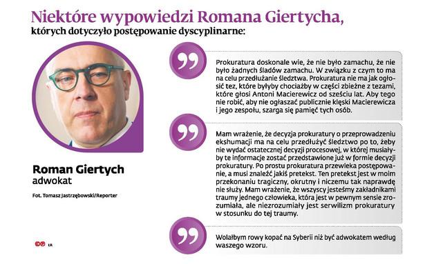 Niektóre wypowiedzi Romana Giertycha, których dotyczyło postępowanie dyscyplinarne
