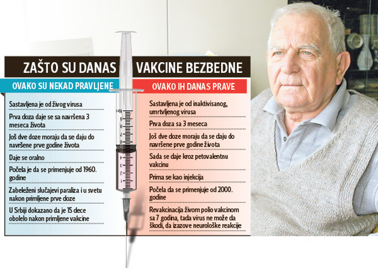 Dr Radmilo Petrović, epidemiolog