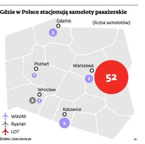 Gdzie w Polsce stacjonują samoloty pasażerskie