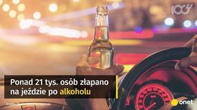 20 najczęstszych grzechów polskich kierowców