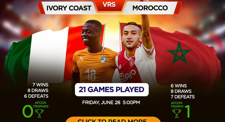 AFCON 2019: Ivory Coast vs Morocco