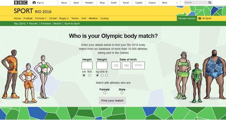 Koja ste Olimpijska zvezda?