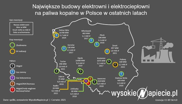 Największe budowy elektrowni i elektrociepłowni na paliwa kopalne w Polsce w ostatnich latach