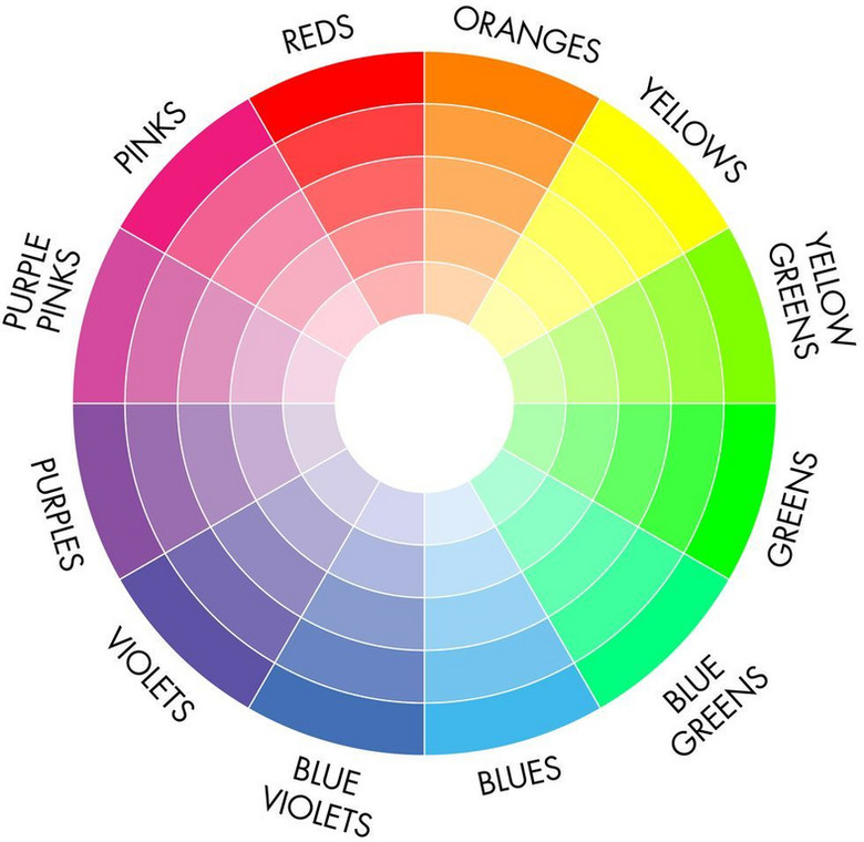 The color wheel [Pinterest]