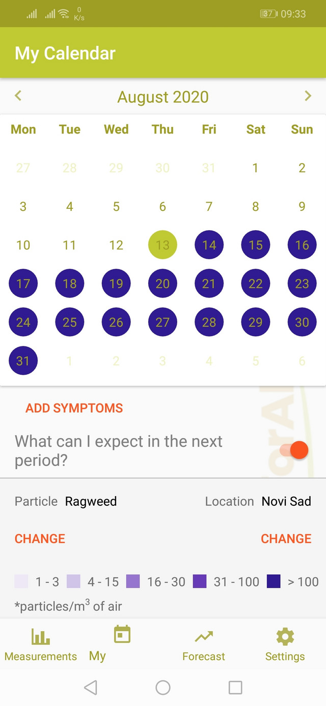 Aplikacija pokazuje da već od sutra kreće udar ambrozije, sa više od 100 polenovih zrna po metru kubnom vazduha