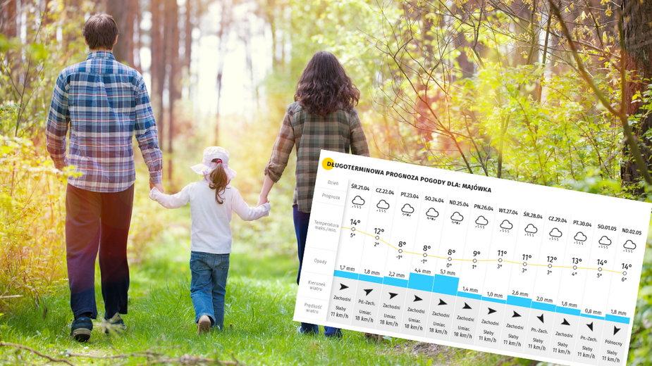 Jaka będzie pogoda w majówkę 2021?